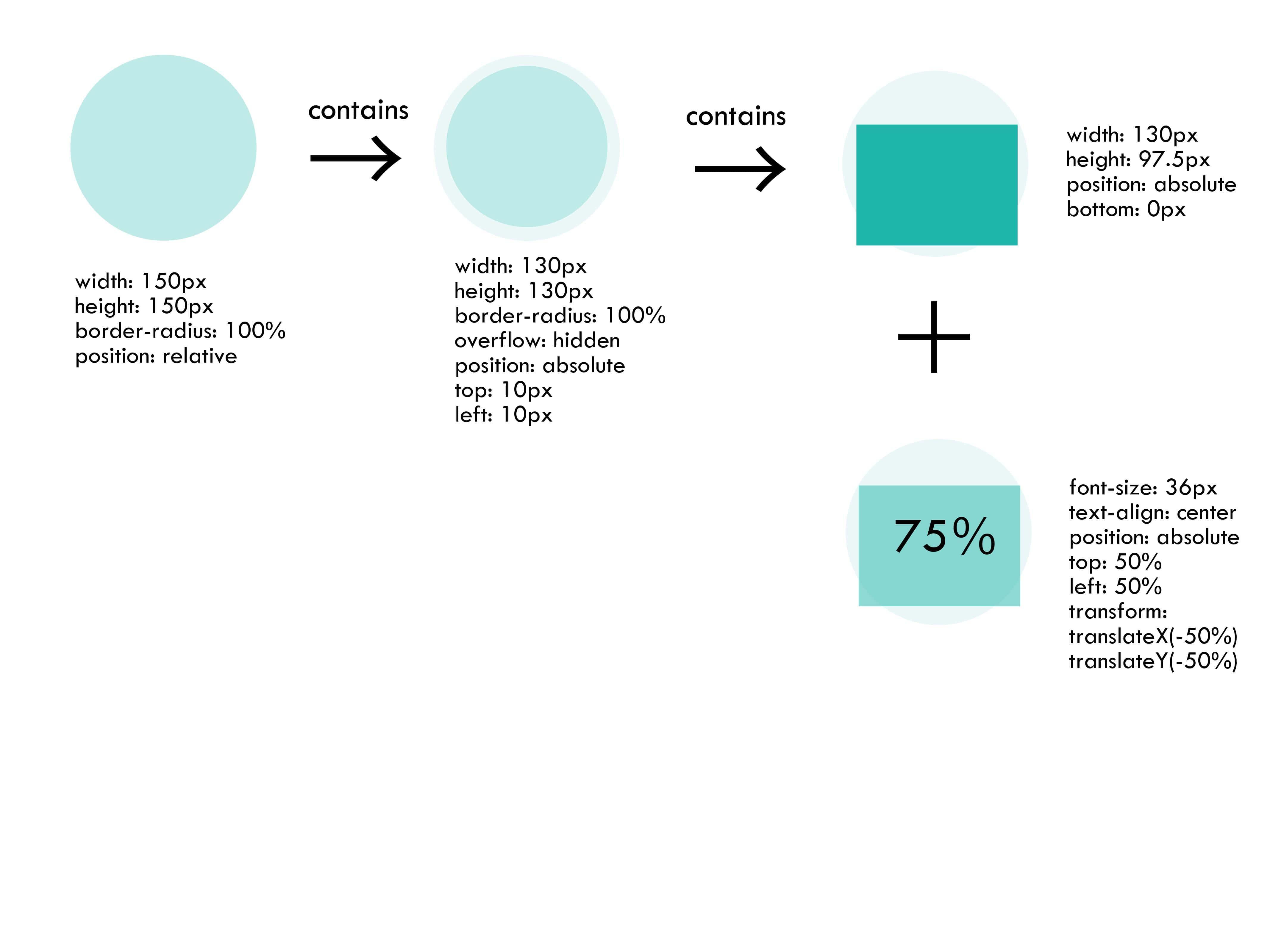 percentage-bar-min