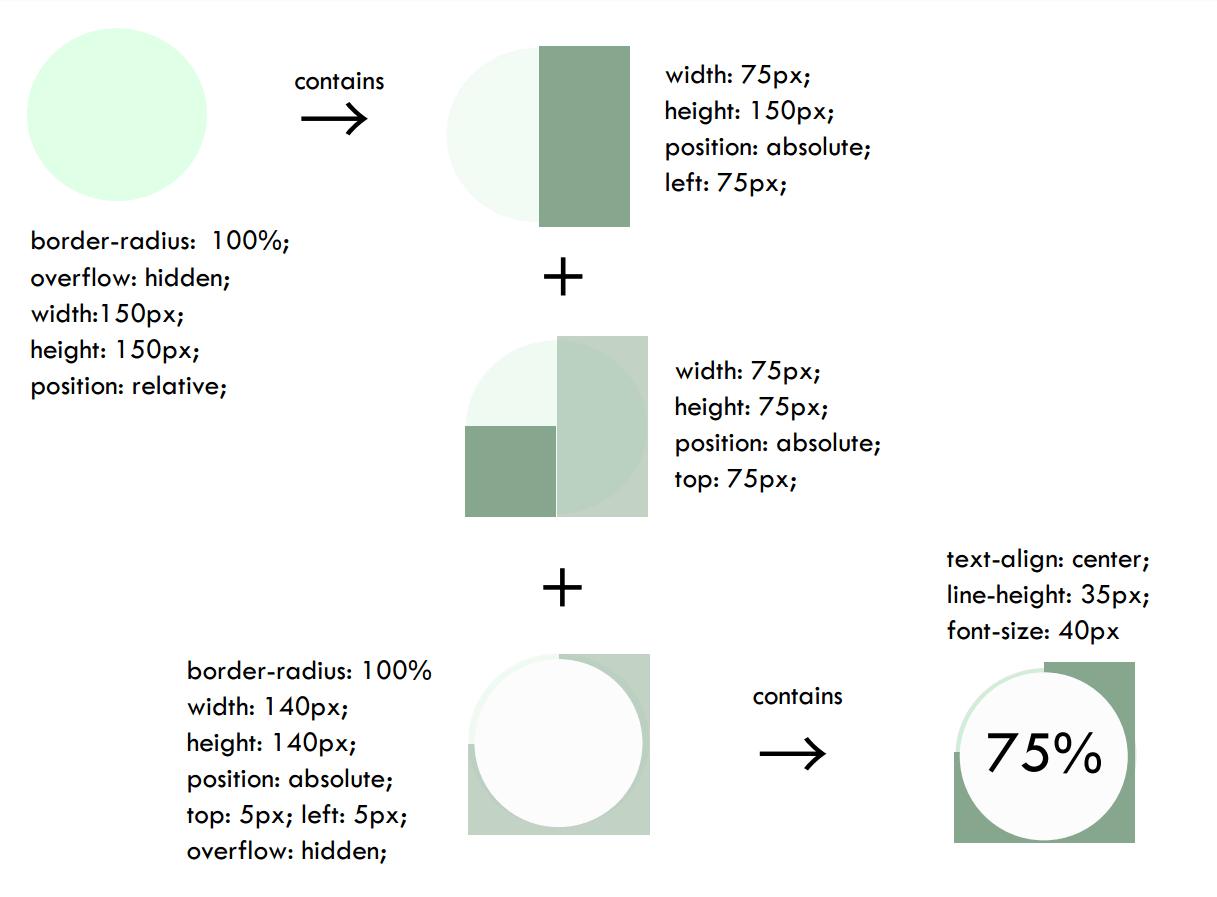 percentage-circle-min